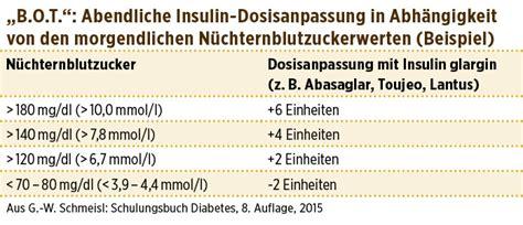 diabeteswerte bis wann normal diabetes kurs insulintherapie wann beim typ 2 diabetes