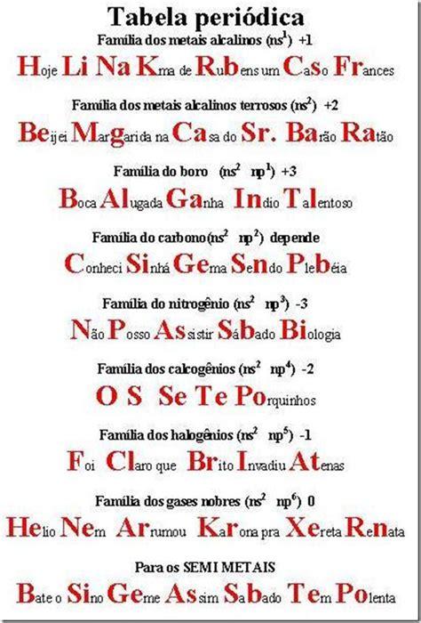 decorar os elementos da tabela periodica frases para decorar as fam 237 lias da tabela peri 243 dica