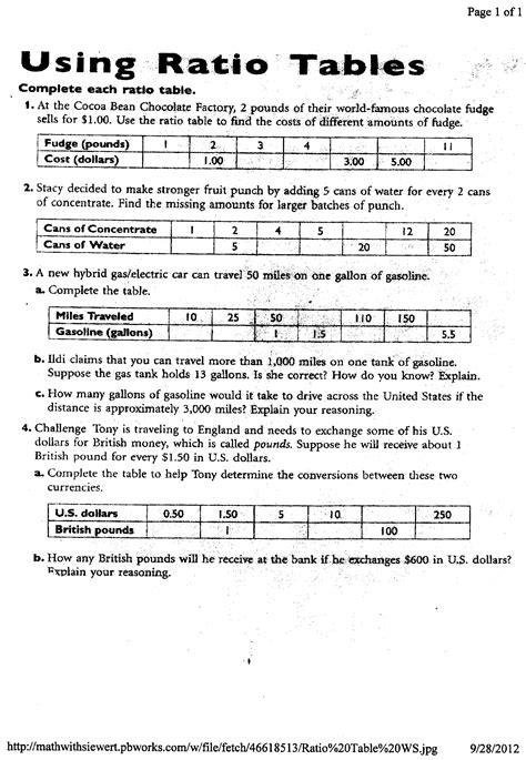 ratio table worksheet free worksheets library
