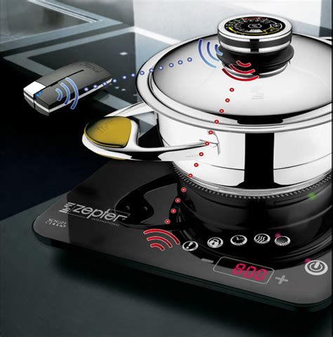 induction cooking technology induction cooker