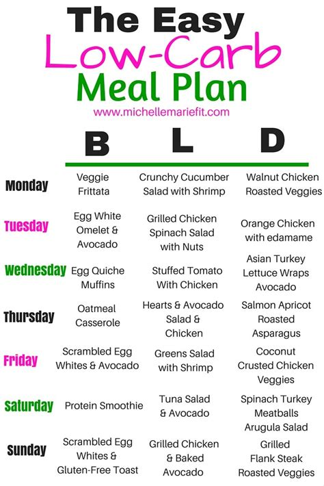printable low carb meal planner low carb meal plan michelle marie fit