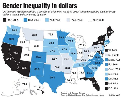 unequal wages unequal pay among genders still prominent in us news