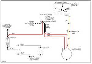 Jeep Alternator Wiring Diagram Jeep Wrangler Starter Solenoid Car Interior Design