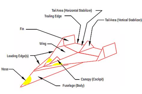 airplane diagram for paper air plane parts