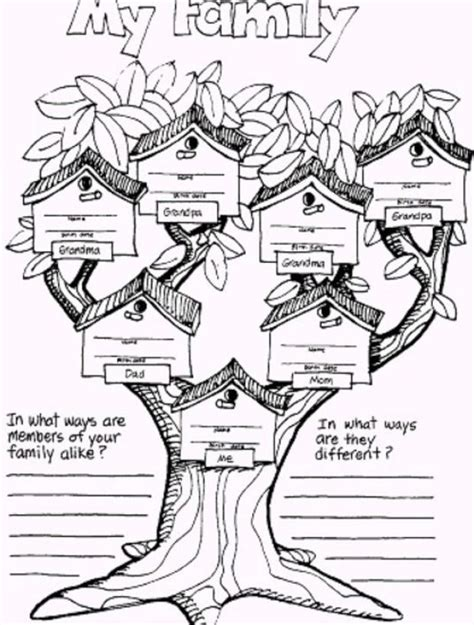 coloring page of family tree family tree coloring pages coloring home