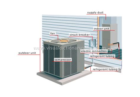 Heat L House House Heating Heat 2 Image Visual