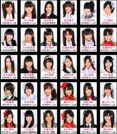 imagenes de animes y sus nombres nombres de chicas animes imagui