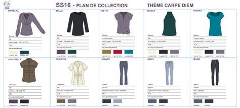 plan collection le plan de collection visuel