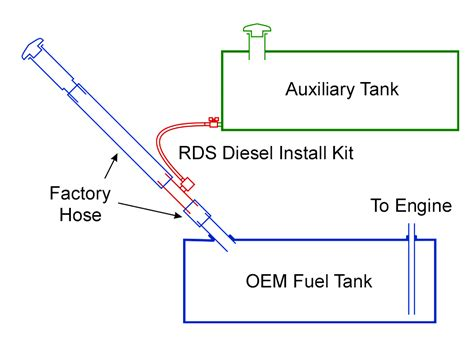 connect two boat fuel tanks diesel install kits rds replacement parts