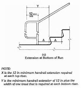 Ada Requirements For Stairs by Ada Stair Handrail Requirements Pictures To Pin On