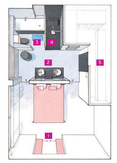 id馥s de cuisine les 25 meilleures id 233 es de la cat 233 gorie plan de chambre