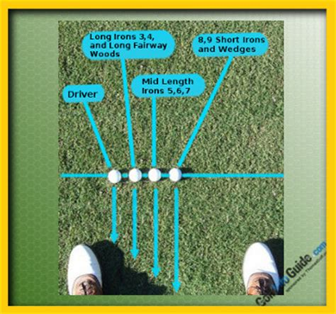 proper stance for golf swing what is the correct feet direction and a proper golf