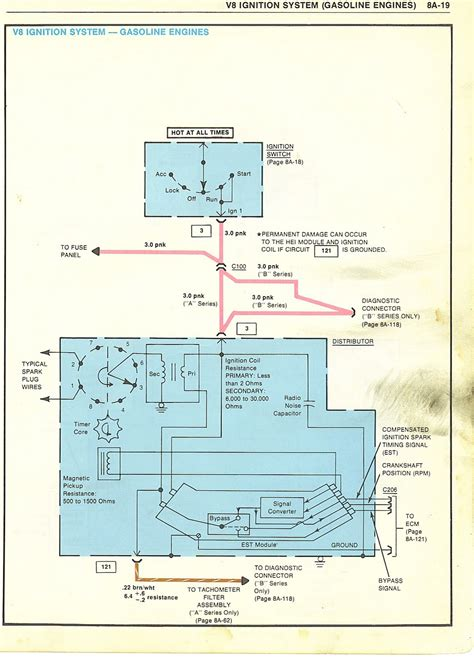 auto wiring diagram