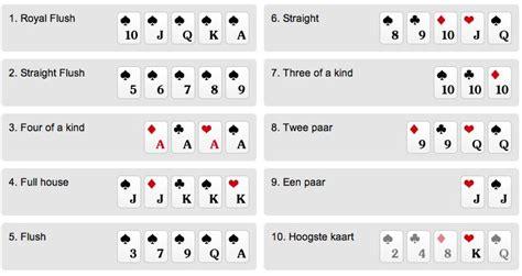 Poker Basis Spelregels