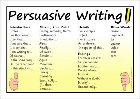 Persuasive Essay Exercises by Come Learn Understand Improving Our Persuasive Writing Persuasive Writing