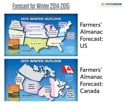 the old farmer s almanac 2013 weather predictions mild image gallery farmers almanac 2015