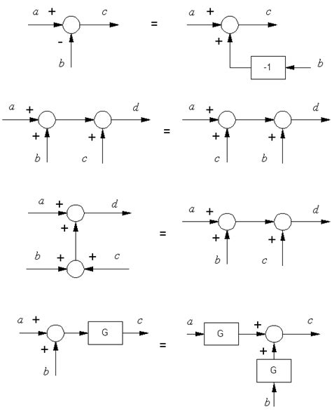 transfer functions from block diagrams transfer function block diagram reduction images frompo
