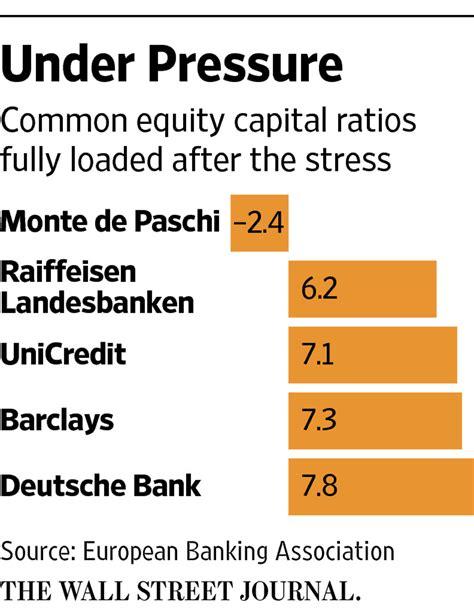 european bank stress test stress test european banks gci phone service