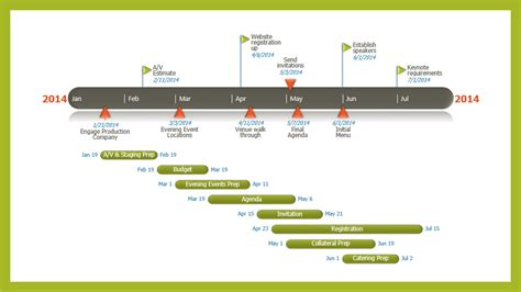 Power Point Timelines Pertamini Co Timeline In Powerpoint 2013