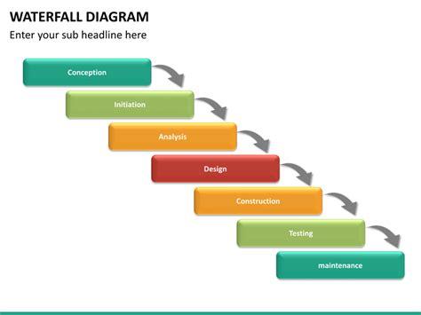 Waterfall Diagram Powerpoint Template Sketchbubble Waterfall Diagram Powerpoint