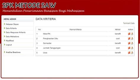 Contoh Spk by Sofia Aplikasi Spk Sistem Pendukung Keputusan Metode Saw