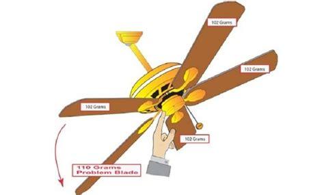 how to fix an unbalanced ceiling fan ceiling fan wobble fix theteenline org