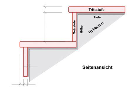 Granitplatte Selber Polieren by Natursteintreppen F 252 R Innen Und Au 223 En Wieland Naturstein
