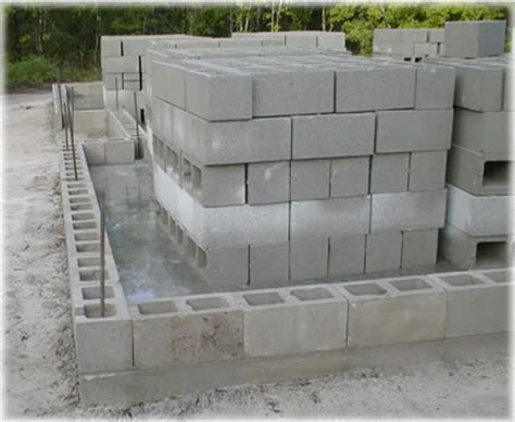 DryStacked Surface Bonded Home Construction Sequence with