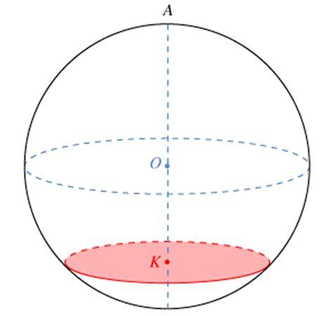 Sphere Et Section Plane G 233 Om 233 Trie Dans L Espace