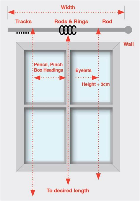curtain rod length vs window width blinds on the net how to