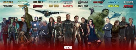 film marvel comic marvel studios five best films to date