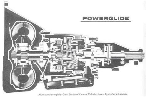 2 speed powerglide transmission diagram gm powerglide aluminum transmission