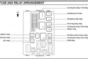 05 nissan quest fuse box quest free printable wiring diagrams