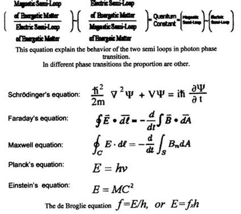 mathematical pattern the theory of everything creation of life by quantum formation