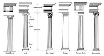 Greek architecture columns types innovative with image of greek