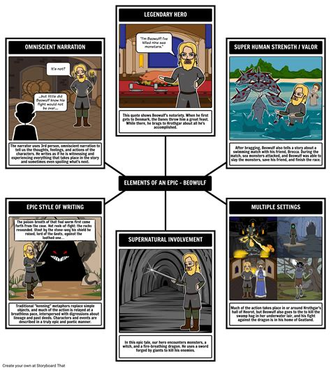 central themes of beowulf beowulf teacher guide with free storyboards and activities