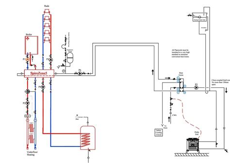 wiring diagram for 2 zone heating system power