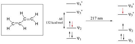 Gdd Study Section by Organic Spectroscopy International Ultraviolet And Visible Spectroscopy