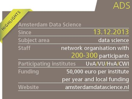 Uva Data Scinces Mba by Science Research At Uva Vu Amsterdam Data Science