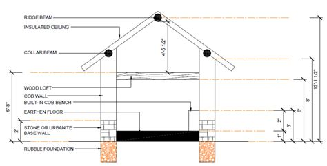 cob house building plans tiny cob house plans the freeman this cob house