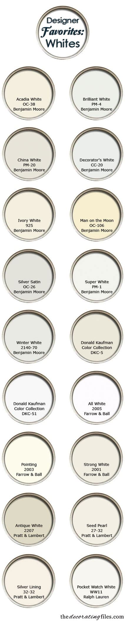white paint colors favorite picks from designers