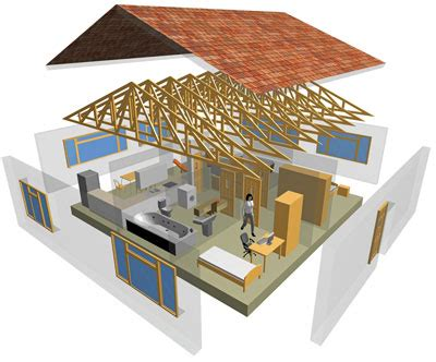 inspection services shelby nc outlook home inspections llc