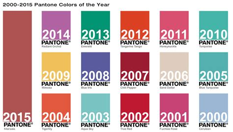 pantone 2016 colors pantone 448 c the world s ugliest color jenny on the