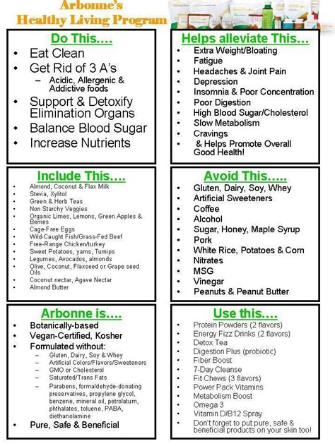 Detox Diet Plan 30 Days by Best 25 Arbonne Detox Ideas On Arbonne