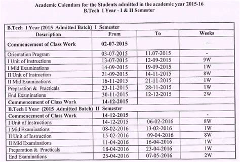Jntuk Mba 2nd Sem Results 2015 Manabadi by Jntuk B Tech 1 1 1 2 Sem Academic Calendar S 2015 16