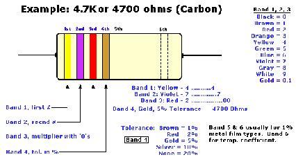 Lu Led 3 Warna Cantik resistor orange orange hitam emas 28 images cara