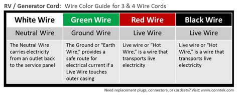 3 wire 4 wire rv generator wire color guide conntek