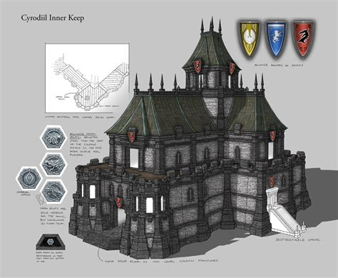 how to build a dungeon book of the king vol 3 creating eso cyrodiil s keeps the elder scrolls
