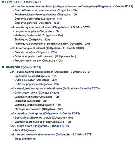 Exemple De Lettre De Motivation Licence Professionnelle Exemple De Cv Licence Professionnelle Sle Resume