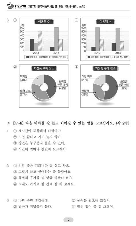 Đề thi Topik trung cấp tiếng Hàn